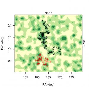 Distribución de quásares en la estructura más grande del universo