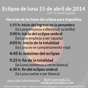 Información del eclipse de luna del 15 de abril de 2014